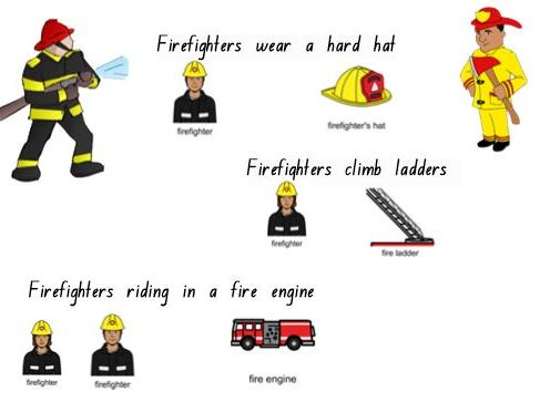 Jobs: Firefighters - What do they do and what do they wear?