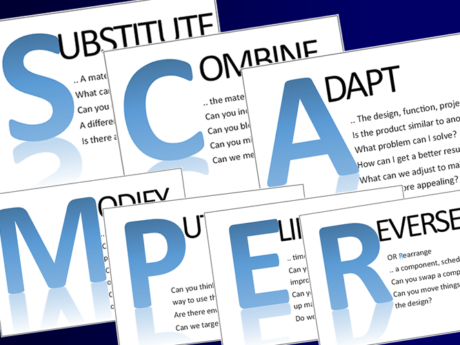 SCAMPER Wall Posters
