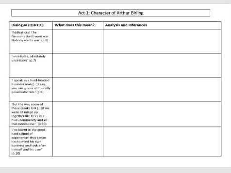 Birling Analysis table