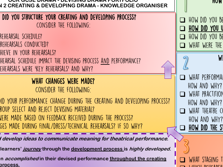 Devising Drama Portfolio Knowledge Organiser- Section 2 (OCR)