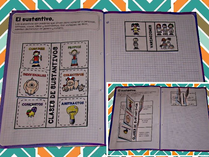 INTERACTIVE NOTEBOOK. SUSTANTIVOS EN ESPAÑOL / Nouns in Spanish