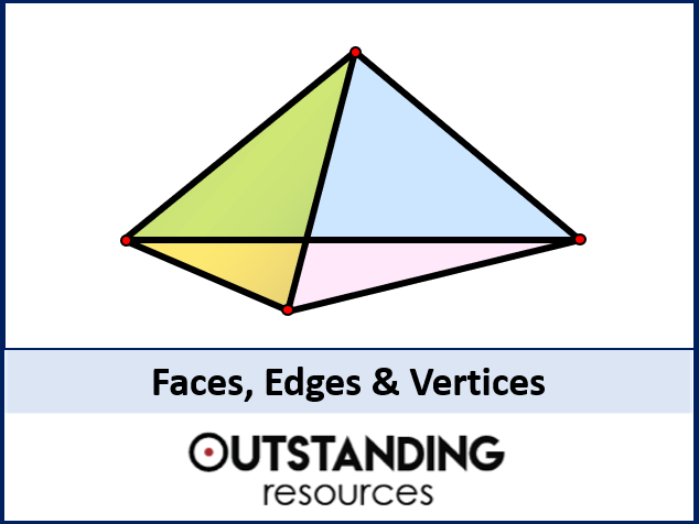 Faces Edges And Vertices Properties Of 3d Shapes