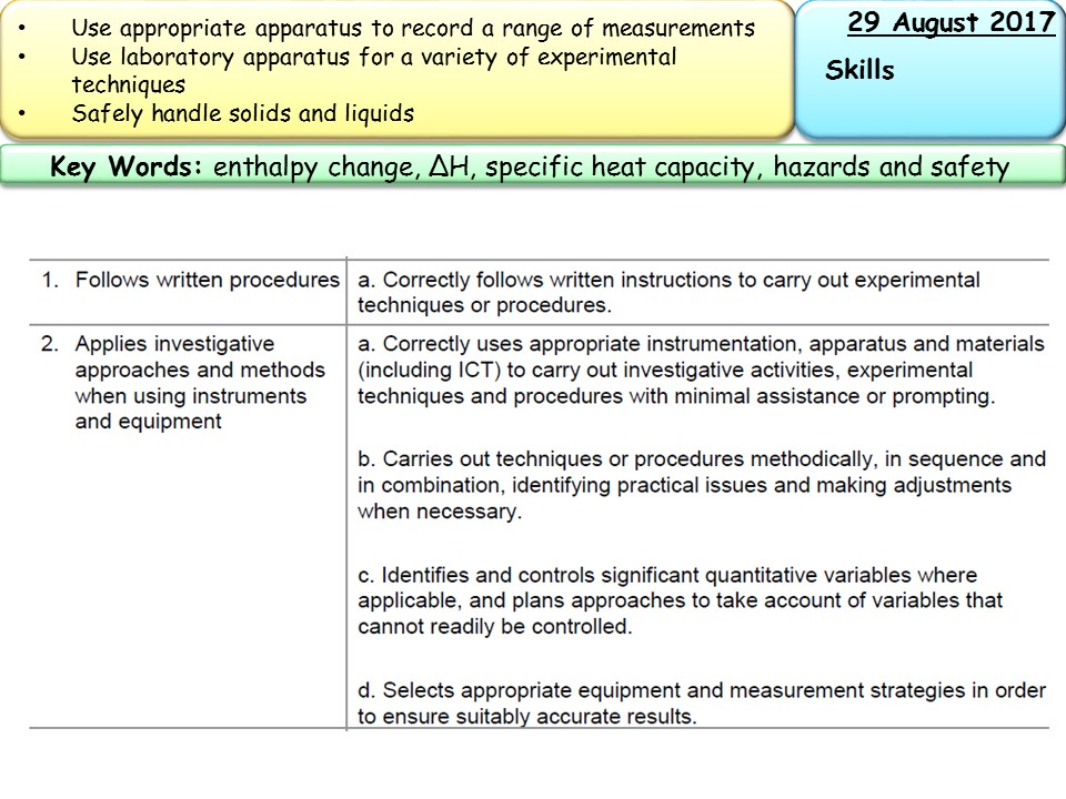 New AQA AS Required practical 2- Enthalpy change