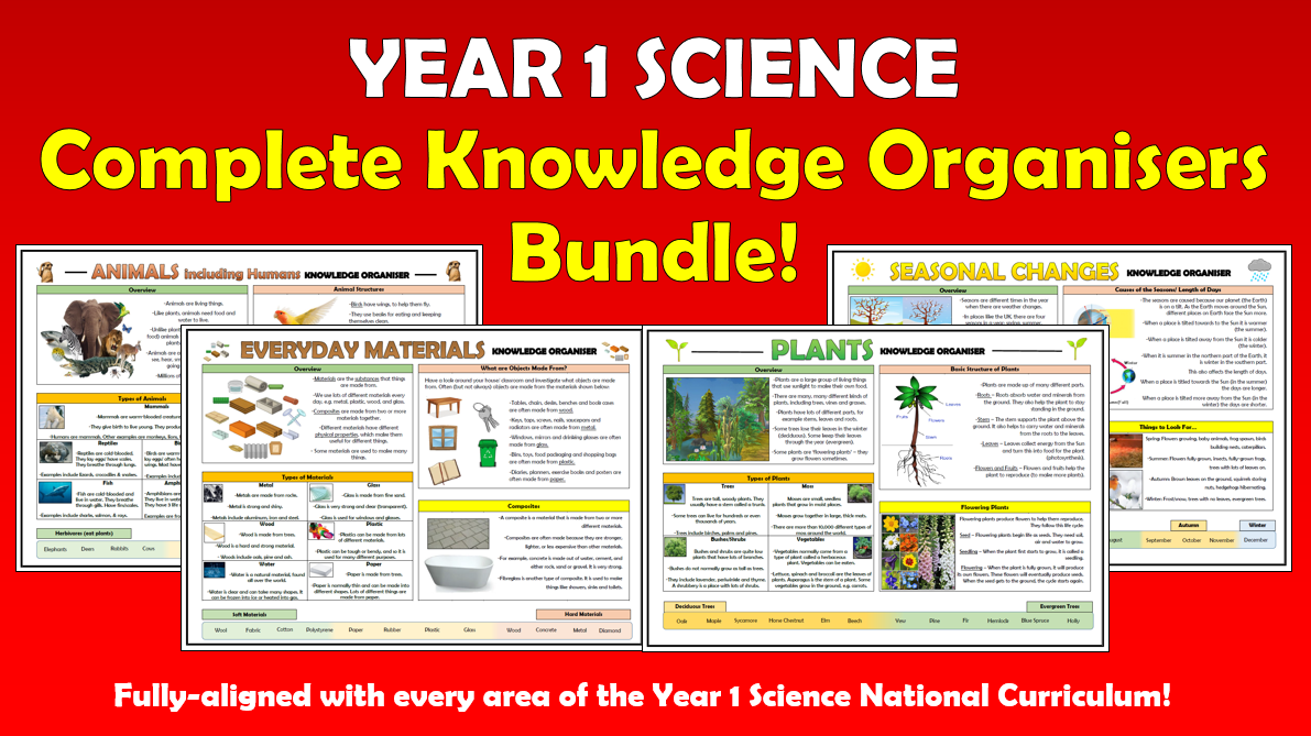 Year 1 Science Complete Knowledge Organisers Bundle!