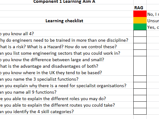 BTEC Engineering TECH AWARD component 1 Learning Aim A tracker and keyword checklist