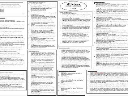 Edexcel History- USA NOTES