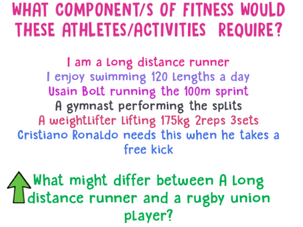 Exam question Lesson - Componenet of Fitness Lesson 3 - BTEC LEVEL 1/LEVEL 2 TECH AWARD