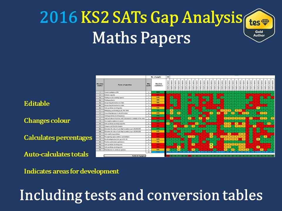 KS2 May 2016 SATs Maths Gap Analysis Grid (including tests and conversion tables) - SATs Prep