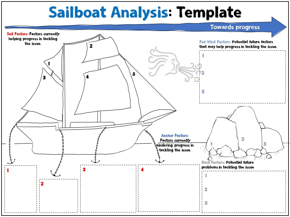 Sailboat Analysis Version 2