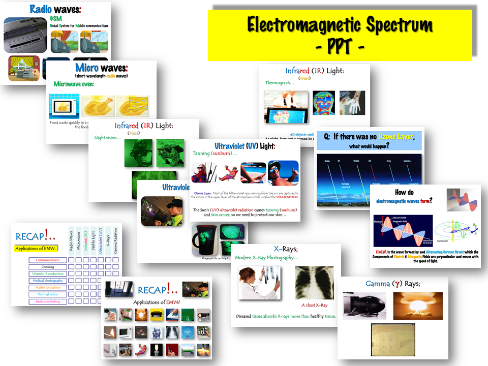 Waves - EMW - (Electromagnetic Spectrum) - Lesson presentation – PPT