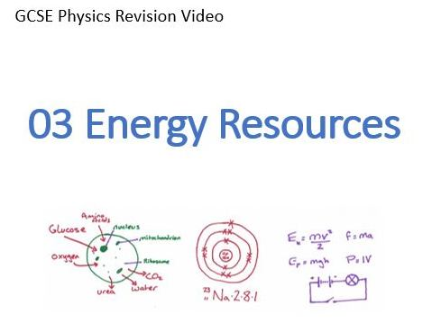 GCSE Physics ENERGY - Energy Resources