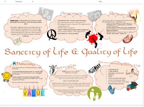 WJEC Eduqas Life and Death: Sanctity of Life and Quality of Life Learning Mat