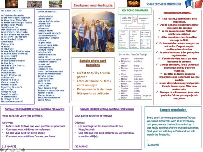 AQA GCSE French- CUSTOMS AND FESTIVALS- REVISION/SUPPORT/COVER KNOWLEDGE ORGANISER