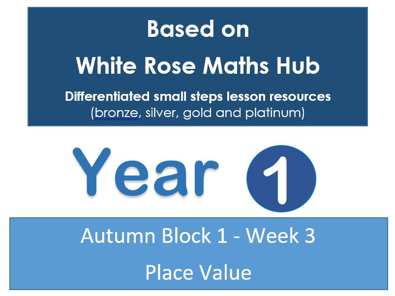 Year 1 - Autumn Block 1 - Week 3 (Place Value within 10) White Rose Maths Hub