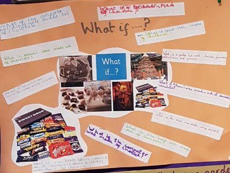 Narrative unit Chocolate week  Year 2 TAF