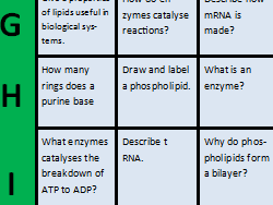 Biological molecules revision game - A level Biology