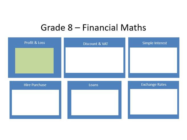Age 11-14 Mathematics - Numbers Operations & Relationships -Financial (6 videos, 40 minutes)