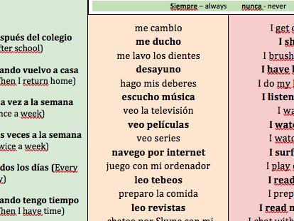KS3-Viñales-Spanish-Leisure-Activities-Present-Tense-Infinitive-Imperfect-SIX-Sentence-Builders