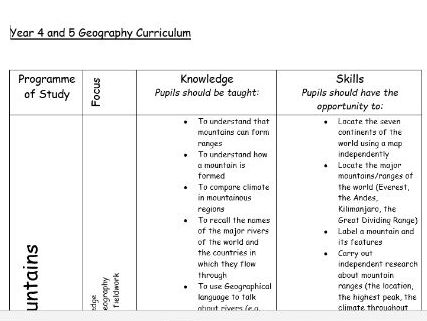 Year 4/5 Geography curriculum