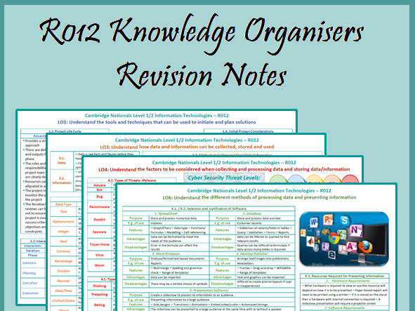 R012  Knowledge Organisers/Revision
