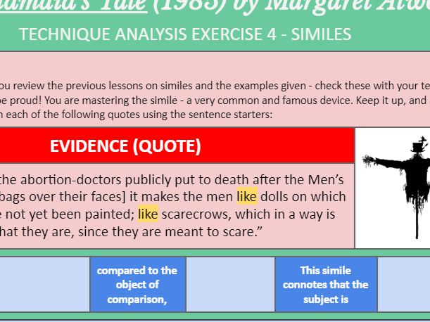 IBDP A Levels 9695 English Lang. Literature Context Handmaid's Tale Atwood TECHNIQUE ANALYSIS 4