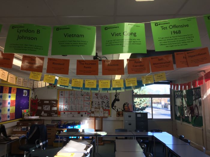 Key word classroom bunting: Treaty of Versailles/League of Nations/Causes of WWII