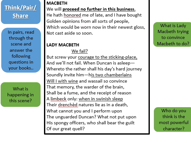 Macbeth: Lady Macbeth Act One Scene 7 Jeremy Kyle