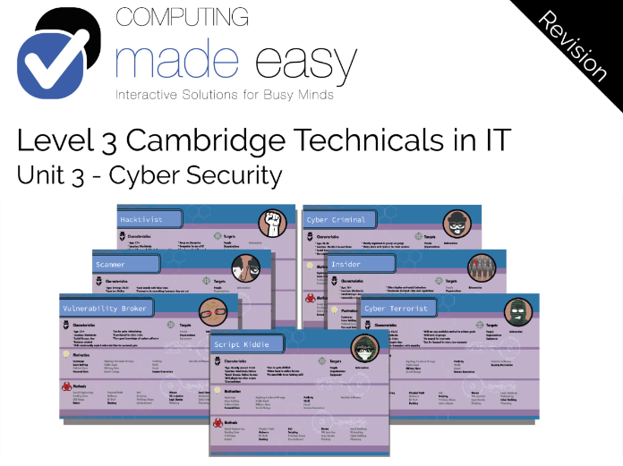 """Cambridge Technicals IT Level 3 - Unit 3 """"Types of Attacker"""" Posters"""