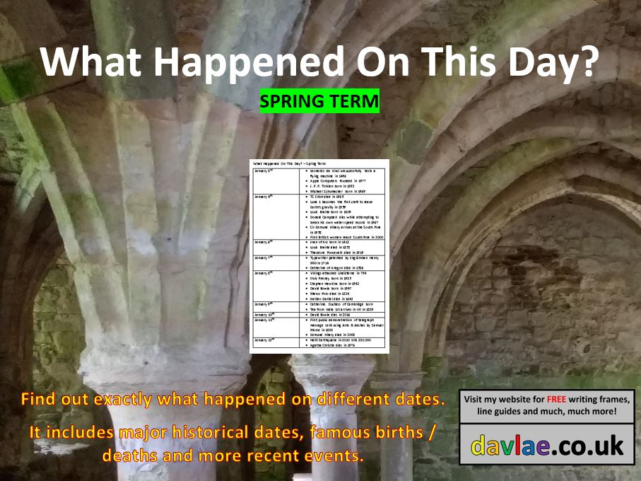 What Happened On This Day? - Spring Term - Assembly / Lesson Ideas