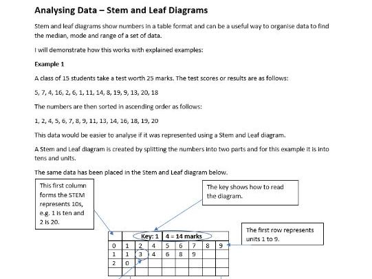 Analysing Data - Stem and Leaf Diagrams