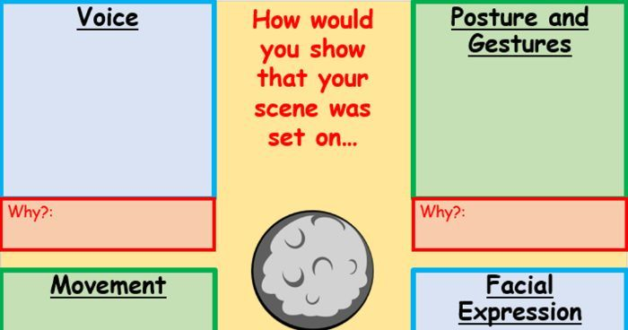 Showing Setting - KS3 Revision