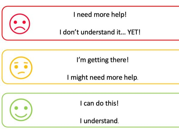 Self-Assessment labels