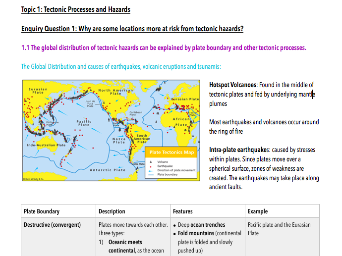 GEOGRAPHY EDEXCEL A LEVEL TECTONIC REVISION NOTES