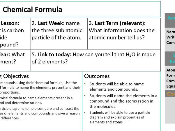 KS3 Chemical formula