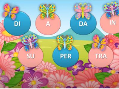 Italian Simple Prepositions (di, a, da, in, con, su, per, tra, fra)