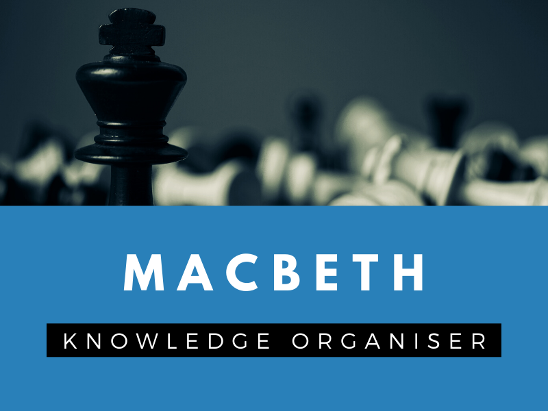 Macbeth - Knowledge Organiser