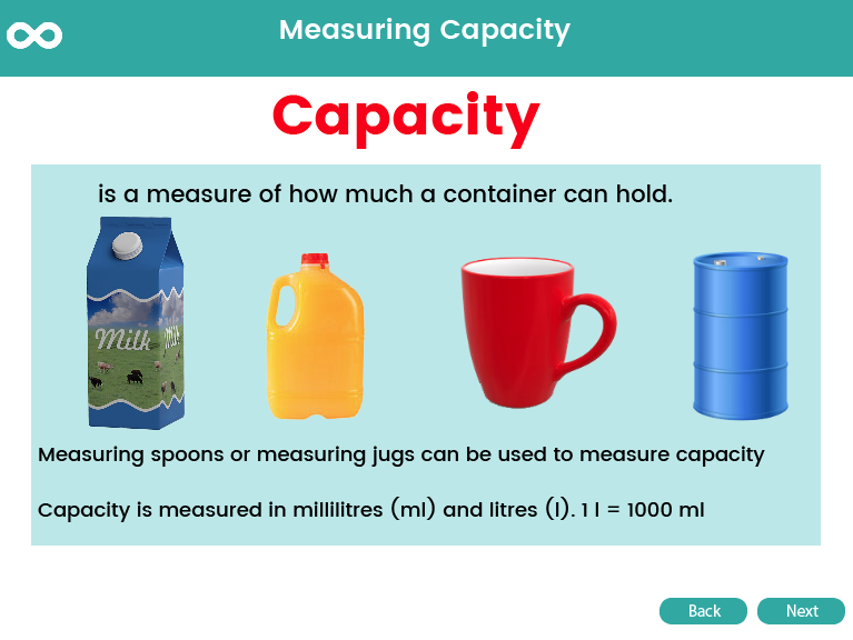 Measuring Capacity - Year 2, Key stage 1