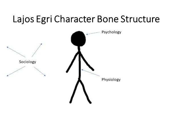 Character Structure Lajos Egri