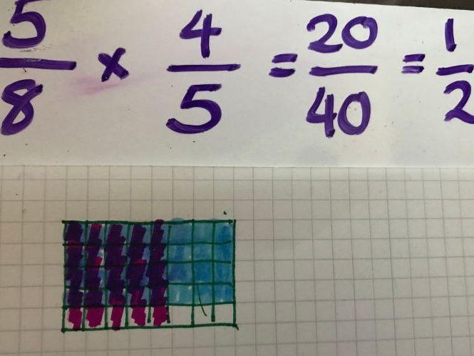 Multiplying Fractions-Area Model