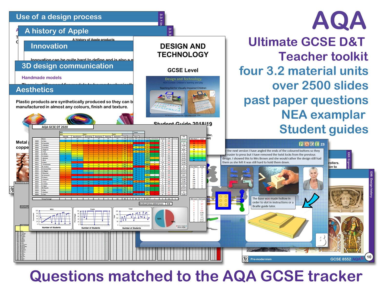 Ultimate D&T GCSE Teacher Toolkit