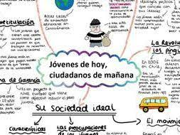 AQA GCSE Spanish: 150 word essay plan