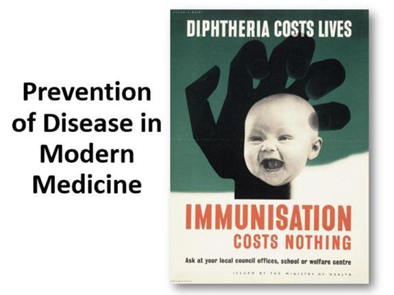 Prevention of Disease in Modern Medicine