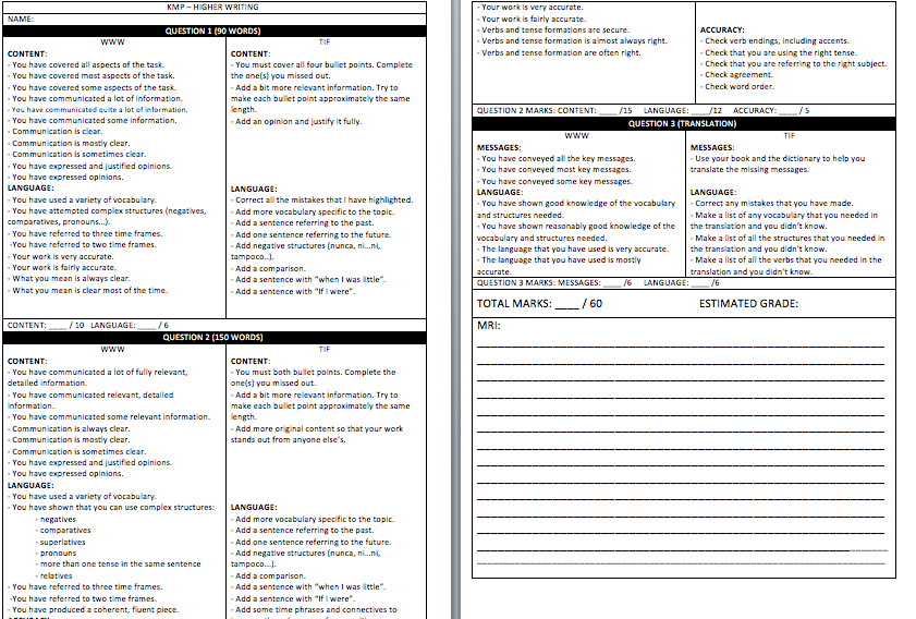 New Spanish GCSE - Writing exam: practice papers and Feedback sheets