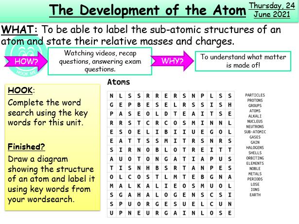 The Development of the Atom KS4 AQA Chemistry