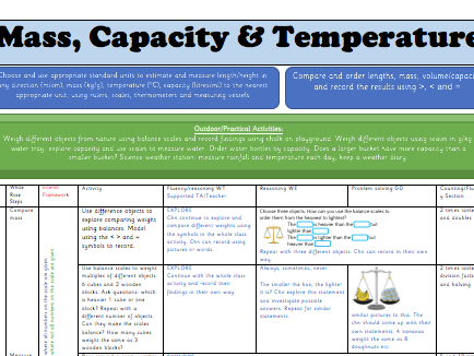 Y2 Summer Block 4: Mass, Volume, Temp  Weekly Plans (follows White Rose maths small steps guidance)