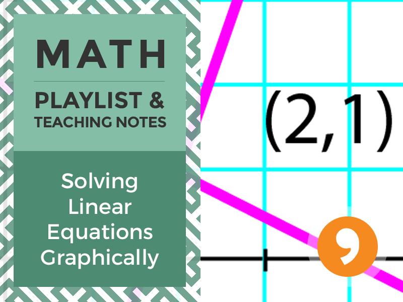 Primary quadratics graphs resources