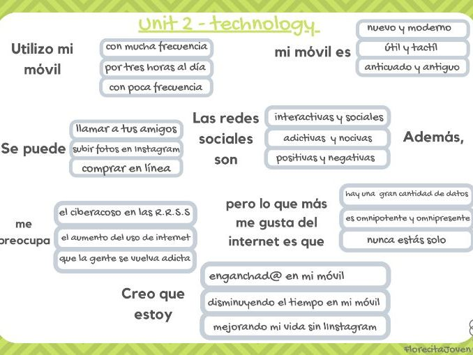 Trapdoor - Unit 2 (Technology). GCSE Spanish 1-9 AQA.