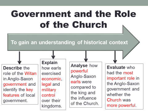Anglo-Saxon Government and the Role of the Church (Edexcel 9-1 GCSE)