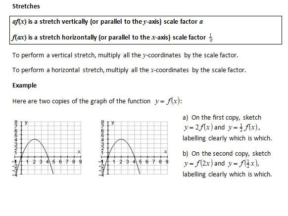 Notes and Examples for Edexcel A Level Maths Year 1 Topic 4: Graphs and Transformations