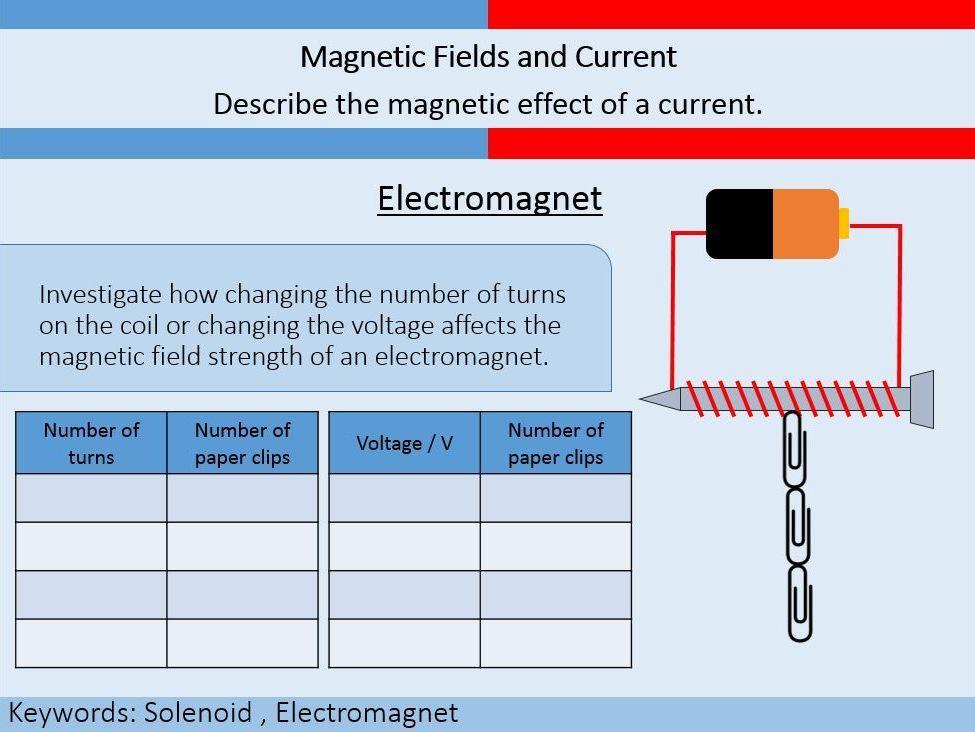 Electromagnetism | Magnetism | Electromagnets | Magnetic Field